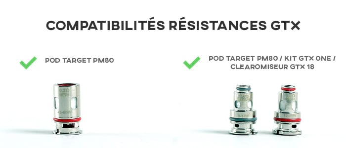 COMPATIBILITES-RESISTANCES-GTX