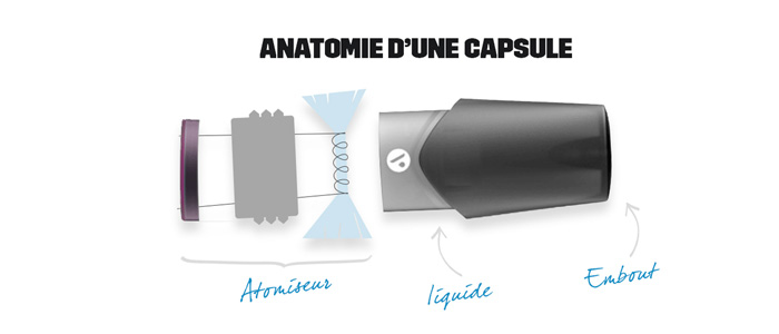 anatomie-recharges-vype