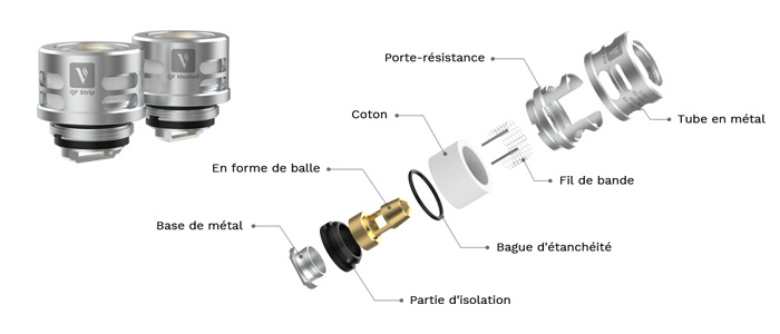 qf-coils-description